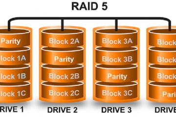 récupération données raid 5